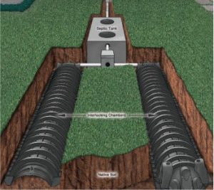 Septic Tank and drain or leach field design